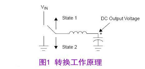 降压斩波电路电感